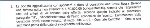 Fund raising Croce Rossa Italiana 4