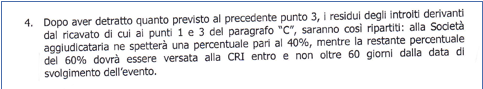 Fund raising Croce Rossa Italiana 6